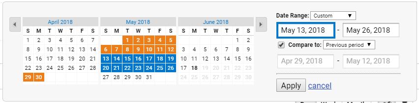 Choosing a date period